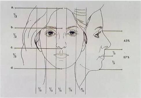 玻尿酸注射丰下巴可保持多久