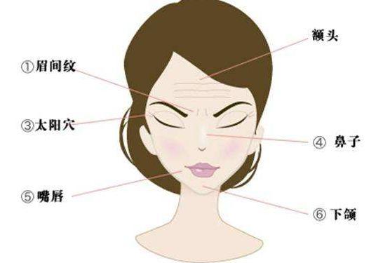 注射botox除皱安全吗