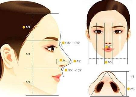 龙8国际真人整形医院做隆鼻手术一般需要多少钱