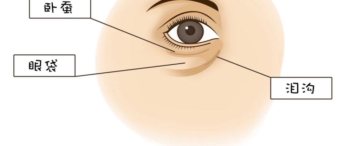 龙8国际网址整形医院激光去眼袋手术安全吗
